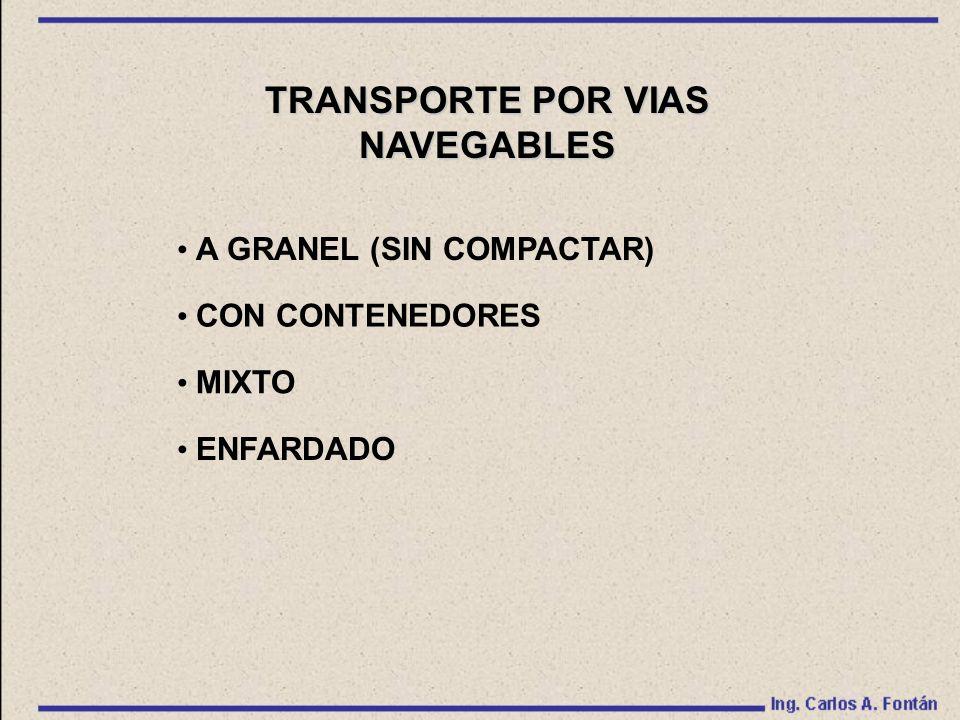 TRANSPORTE POR VIAS NAVEGABLES