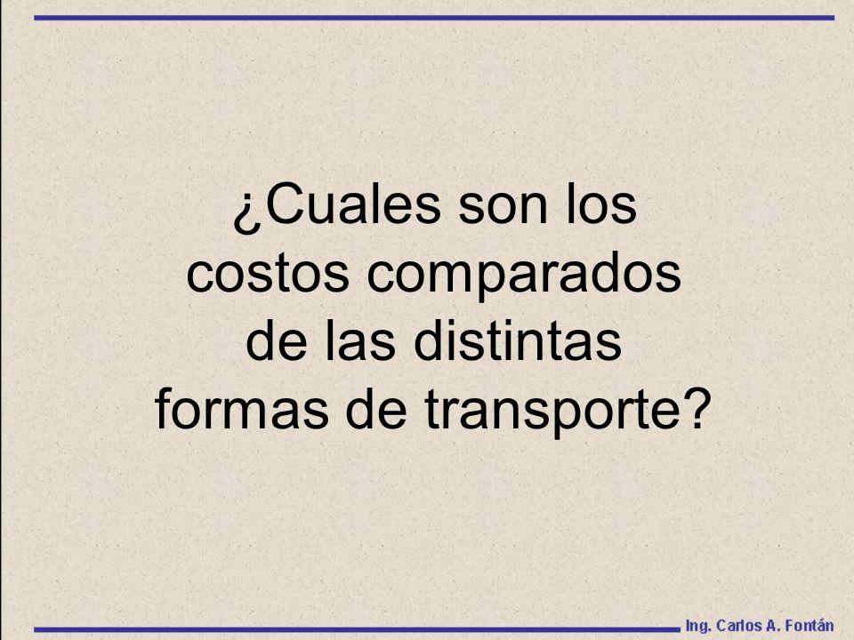 ¿Cuales son los costos comparados de las distintas formas de transporte