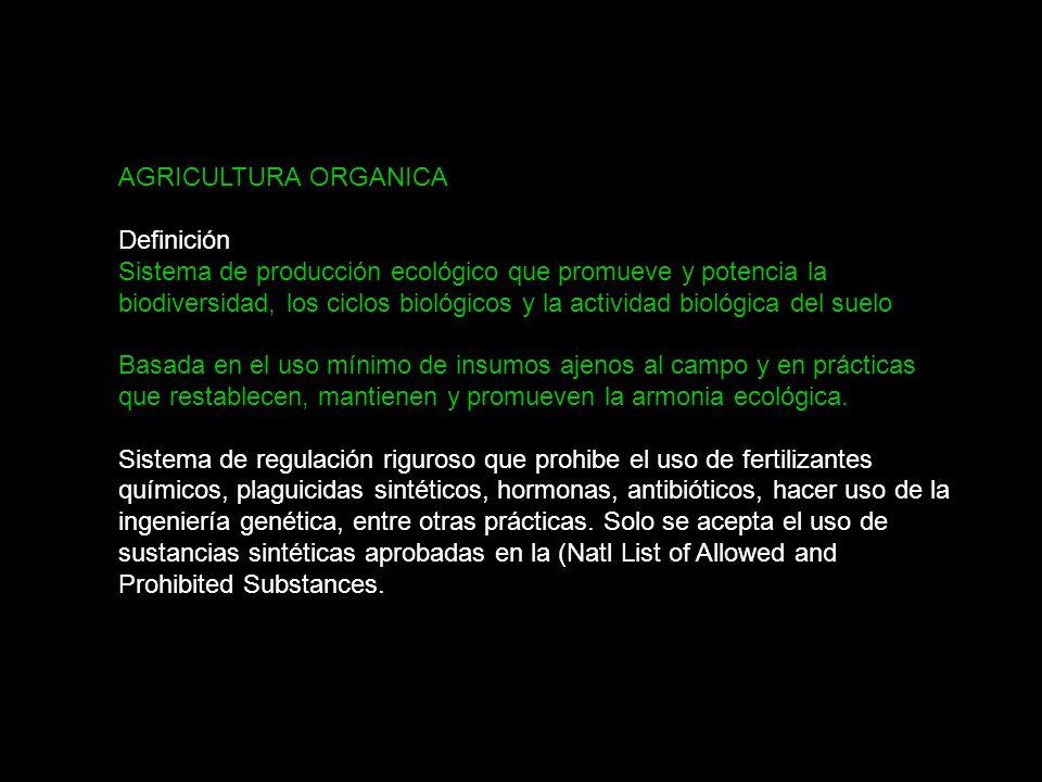 SSuio AGRICULTURA ORGANICA. Definición.