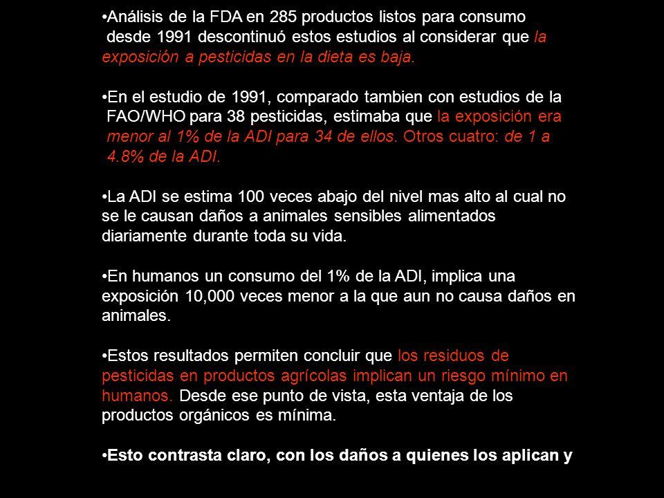 Análisis de la FDA en 285 productos listos para consumo