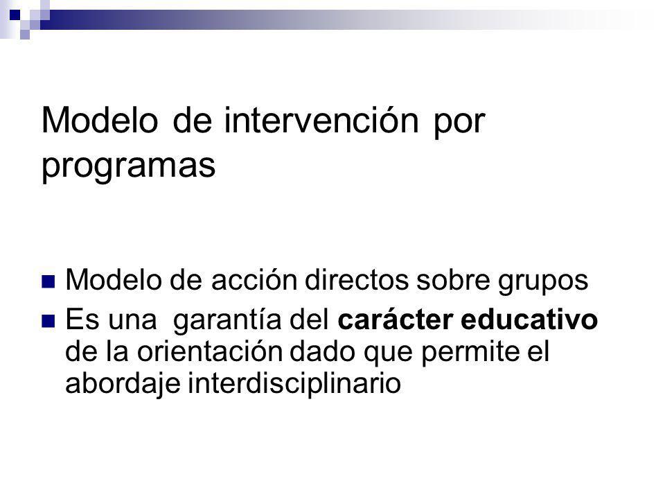 Modelo de intervención por programas