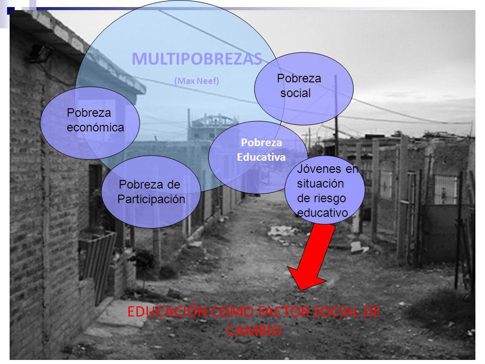 EDUCACIÓN COMO FACTOR SOCIAL DE CAMBIO