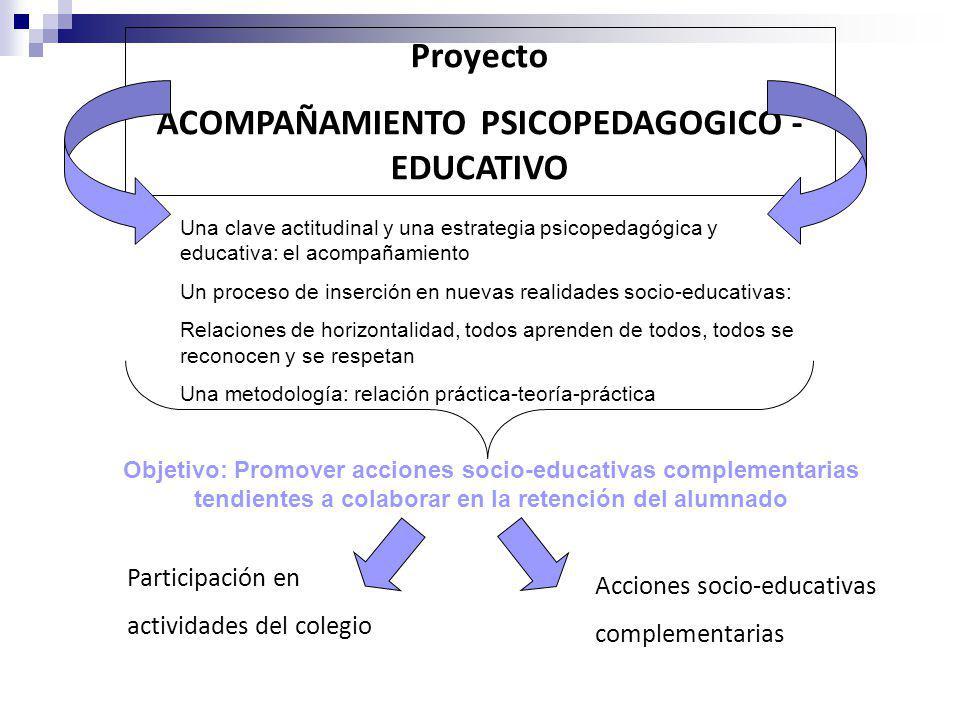 ACOMPAÑAMIENTO PSICOPEDAGOGICO - EDUCATIVO