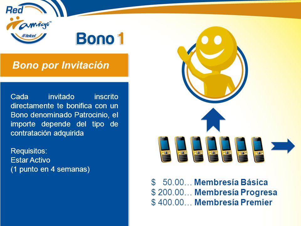 Bono por Invitación $ 50.00… Membresía Básica