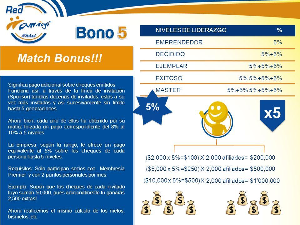 x5 Match Bonus!!! 5% NIVELES DE LIDERAZGO EMPRENDEDOR DECIDIDO