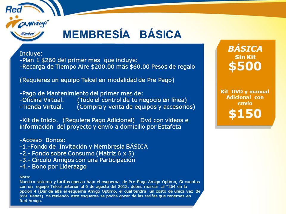 $500 $150 MEMBRESÍA BÁSICA BÁSICA Sin Kit Incluye: