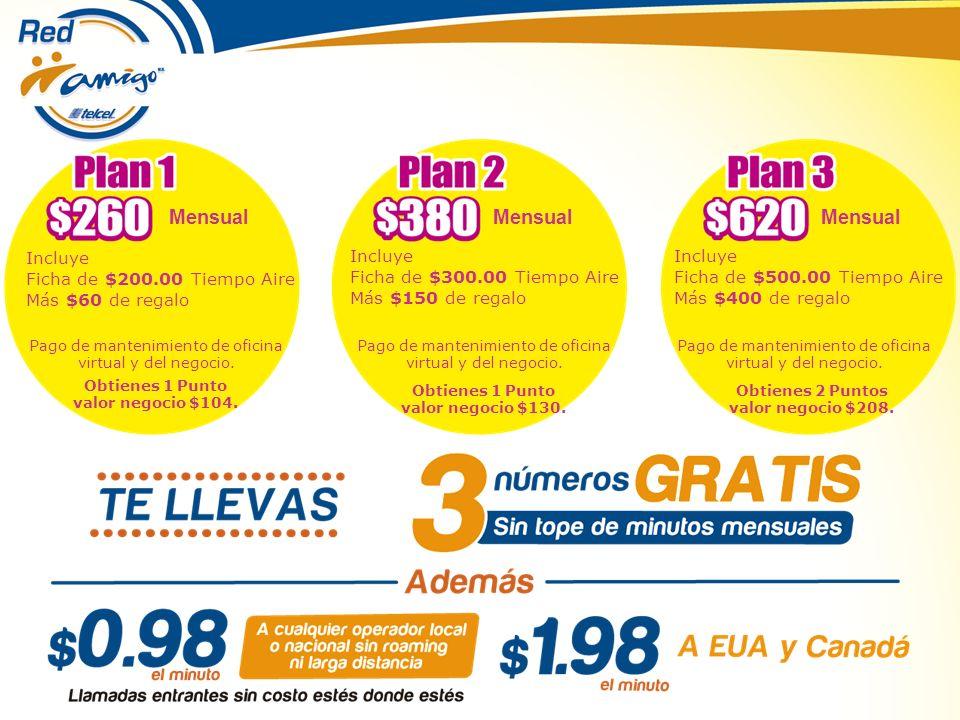 Mensual Mensual Mensual Incluye Ficha de $200.00 Tiempo Aire