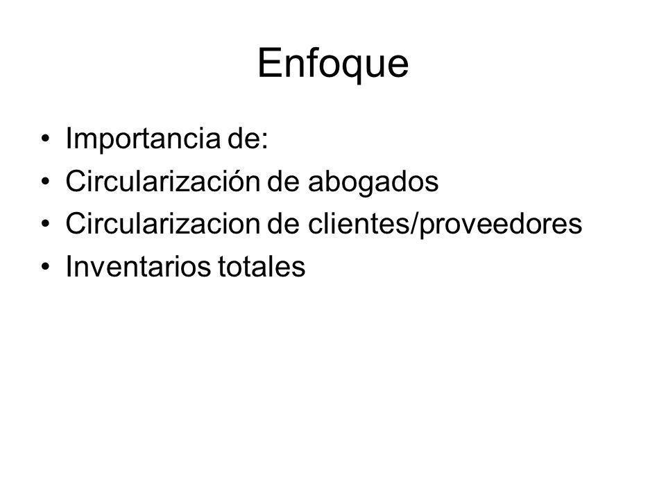 Enfoque Importancia de: Circularización de abogados