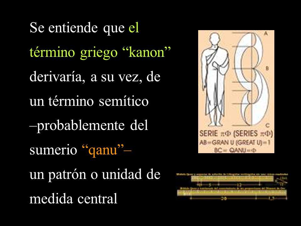 Se entiende que el término griego kanon derivaría, a su vez, de un término semítico