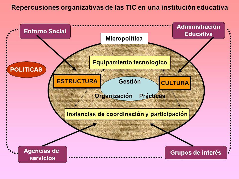 Repercusiones organizativas de las TIC en una institución educativa