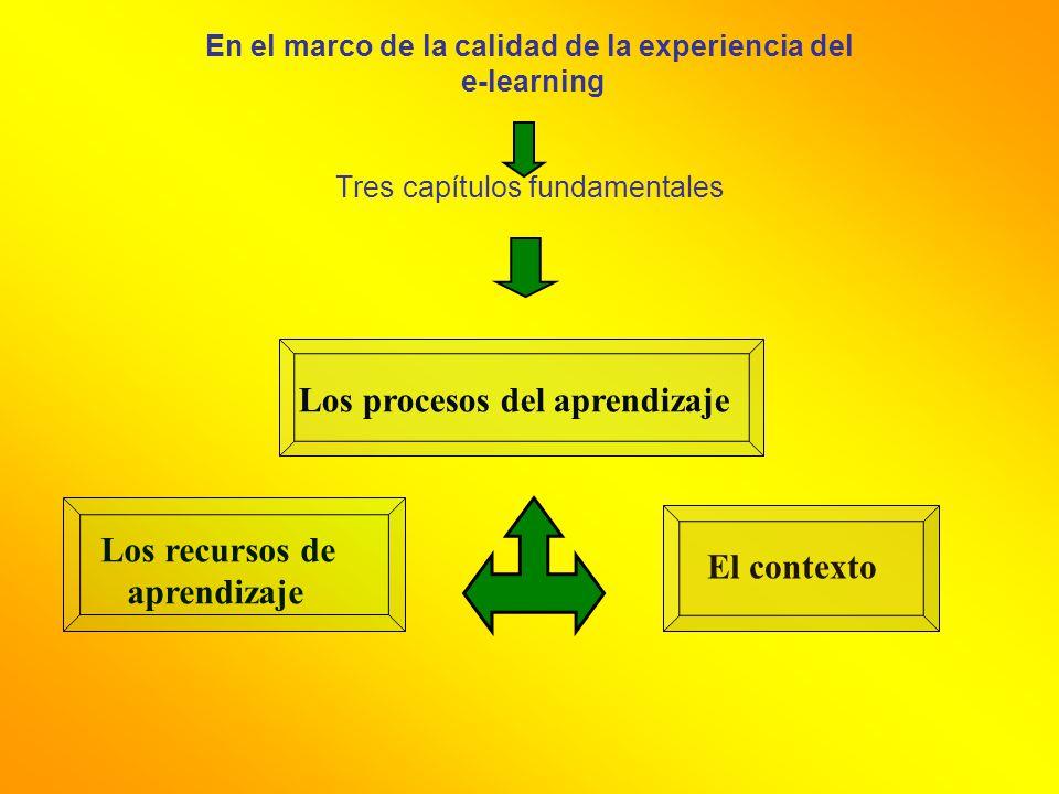 Los procesos del aprendizaje