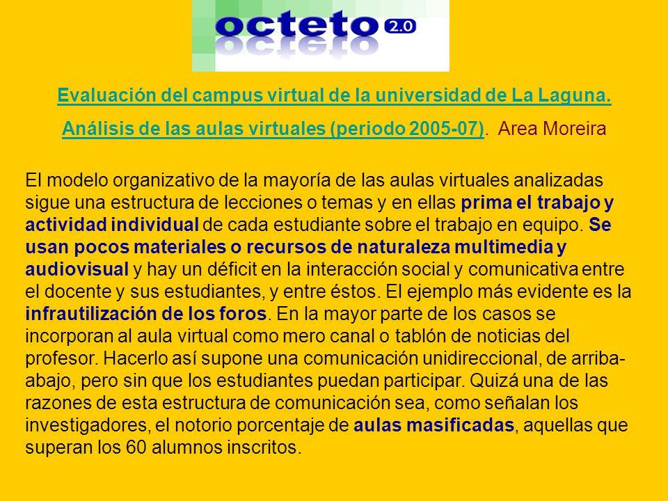 Evaluación del campus virtual de la universidad de La Laguna