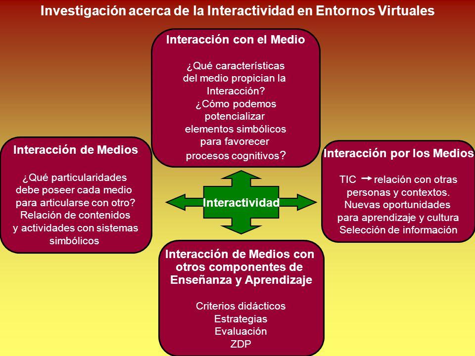 Investigación acerca de la Interactividad en Entornos Virtuales