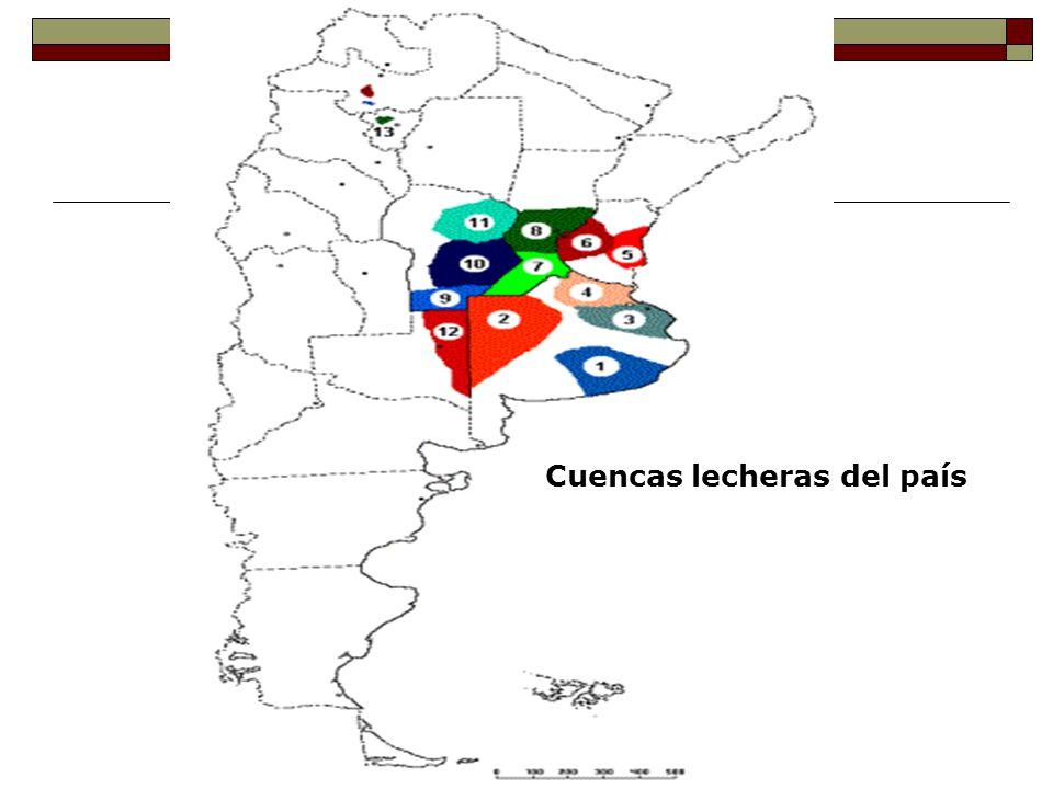 Cuencas lecheras del país
