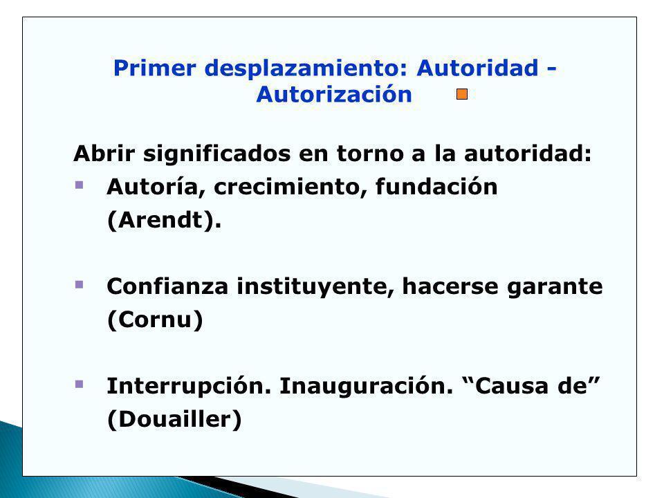 Primer desplazamiento: Autoridad - Autorización