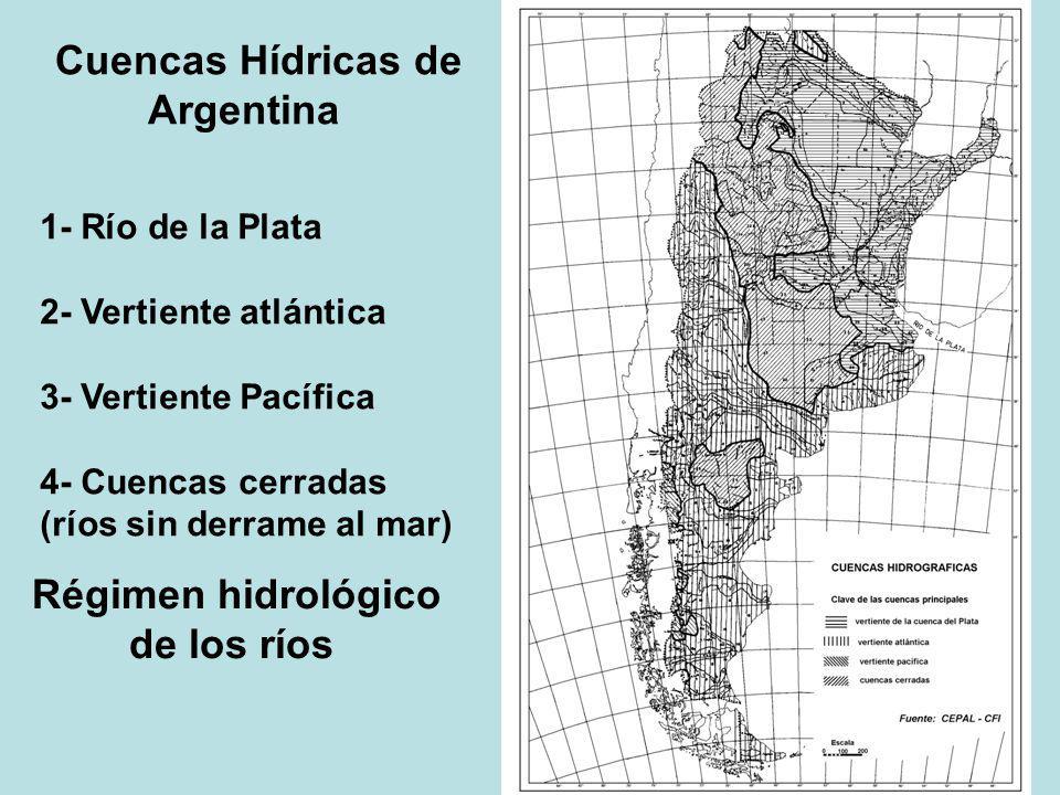 Régimen hidrológico de los ríos