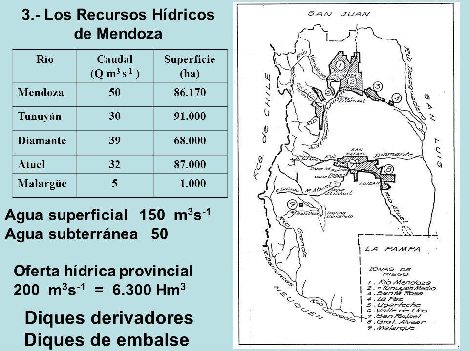 3.- Los Recursos Hídricos de Mendoza