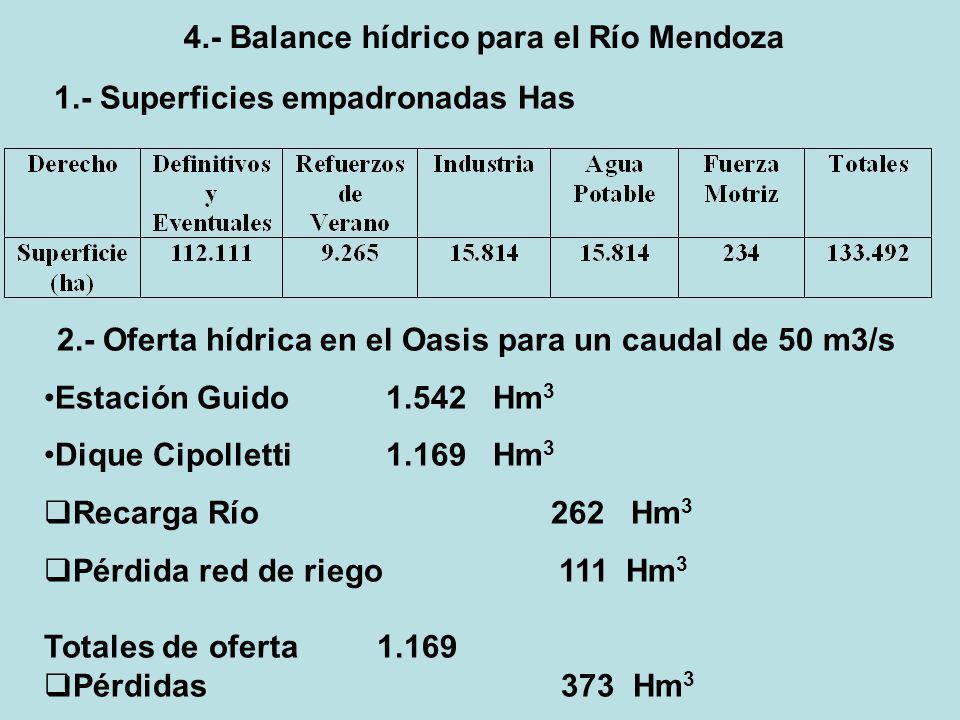 2.- Oferta hídrica en el Oasis para un caudal de 50 m3/s
