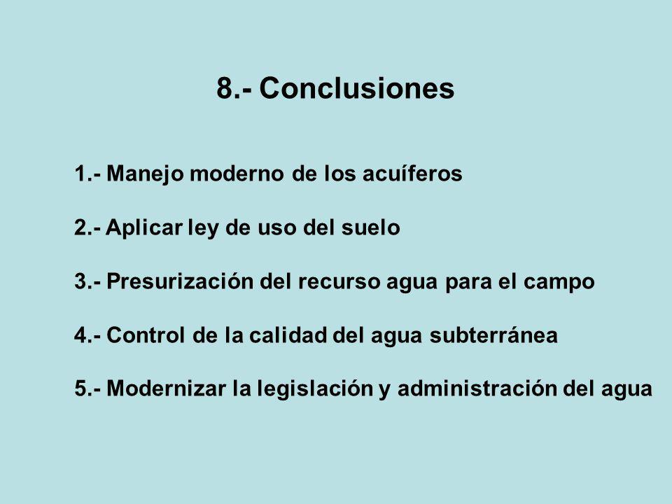 8.- Conclusiones 1.- Manejo moderno de los acuíferos