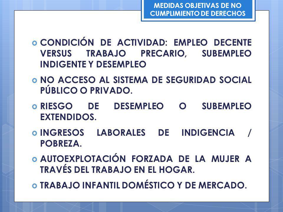 MEDIDAS OBJETIVAS DE NO CUMPLIMIENTO DE DERECHOS