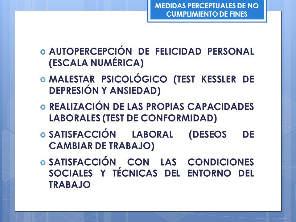 MEDIDAS PERCEPTUALES DE NO CUMPLIMIENTO DE FINES