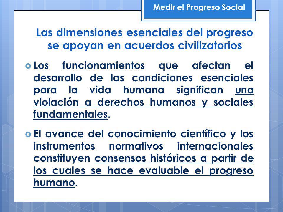 Medir el Progreso Social