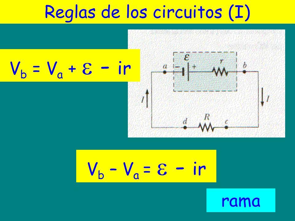 Reglas de los circuitos (I)