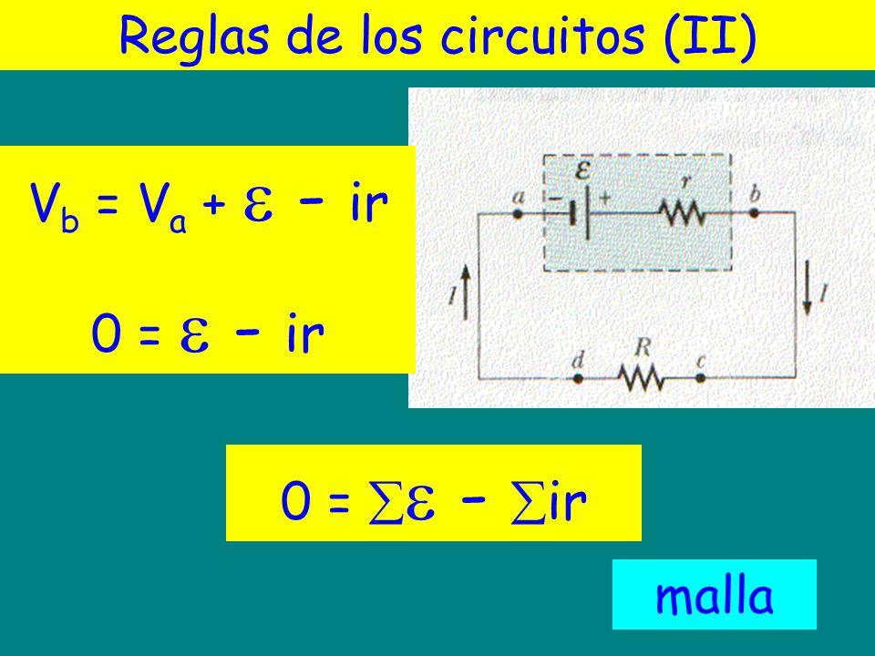Reglas de los circuitos (II)
