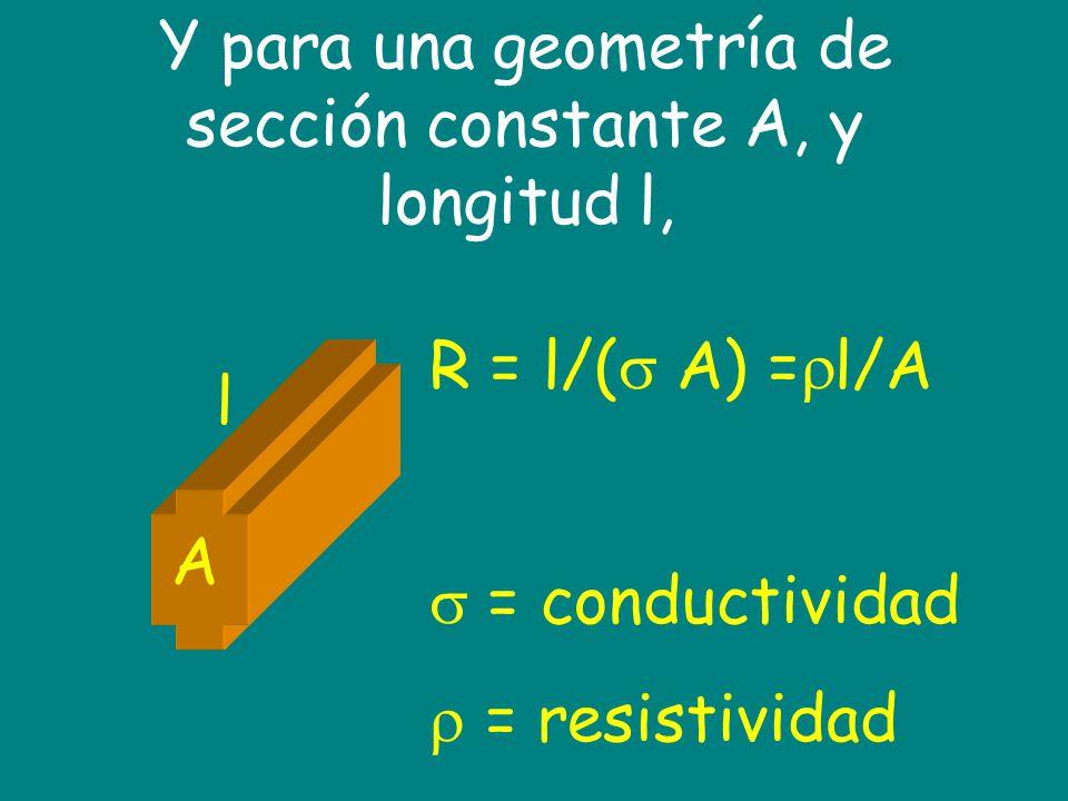 Y para una geometría de sección constante A, y longitud l,