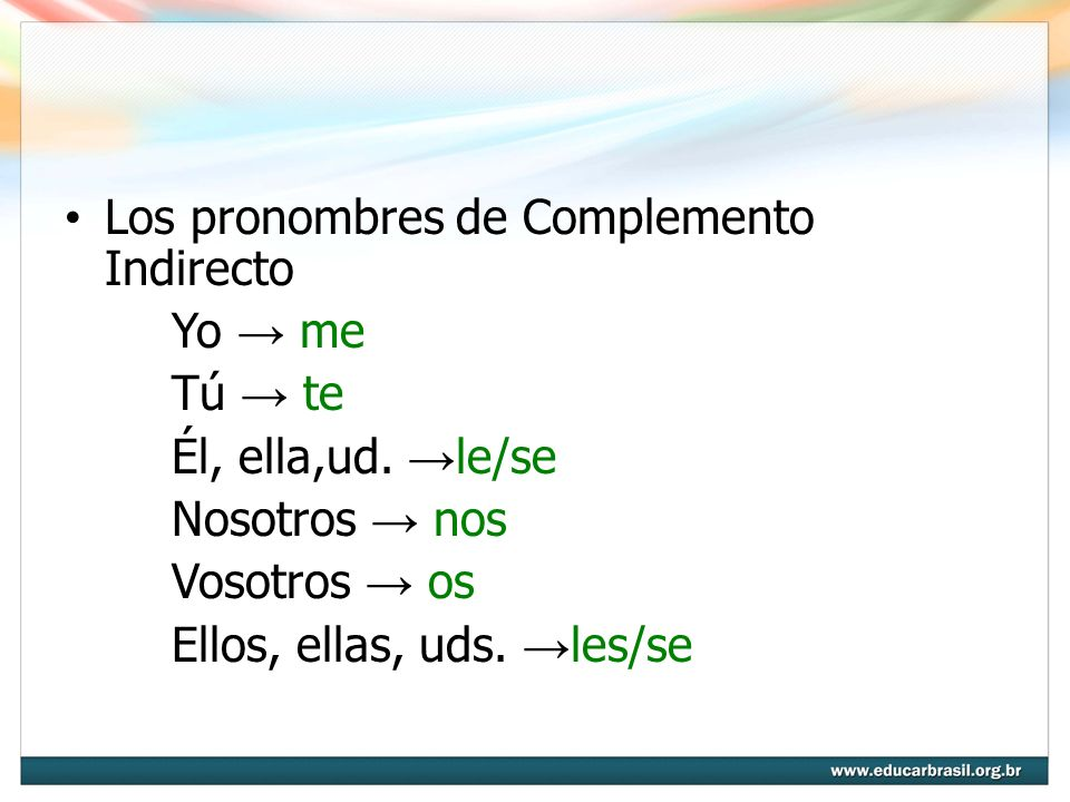 Los pronombres de Complemento Indirecto