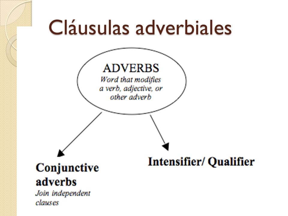 Cláusulas adverbiales