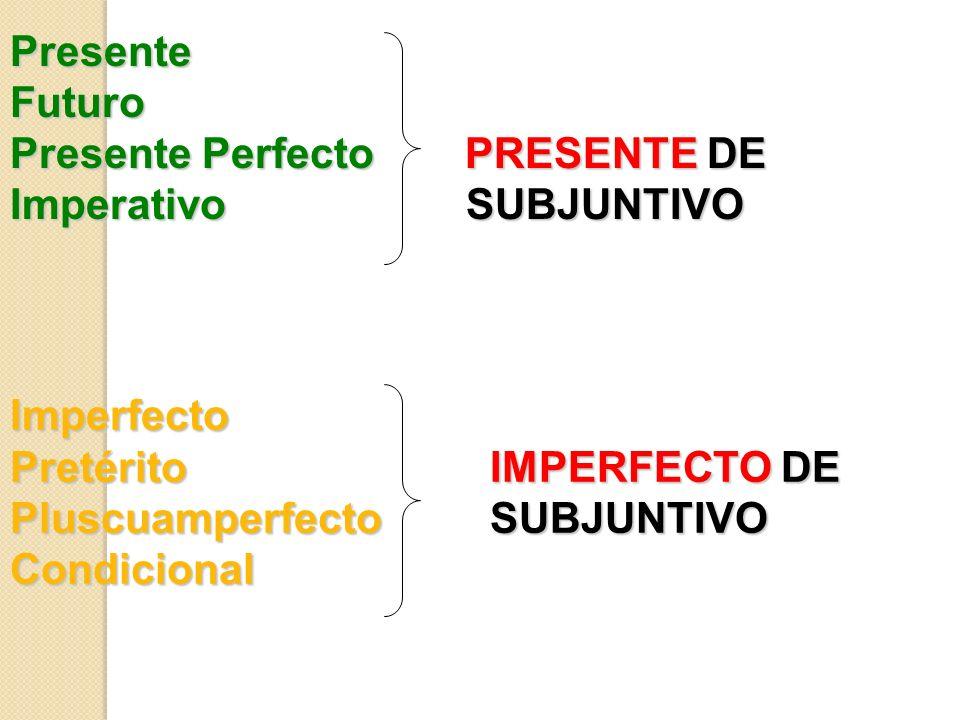 Presente Futuro. Presente Perfecto PRESENTE DE. Imperativo SUBJUNTIVO.