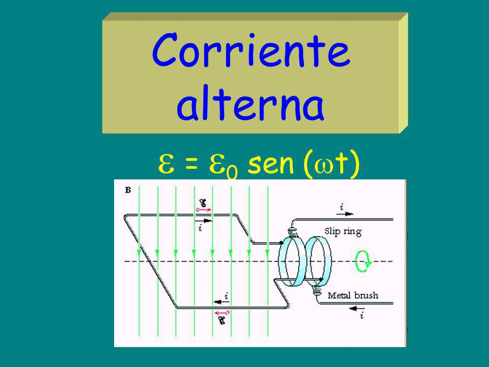 Corriente alterna  = 0 sen (t)
