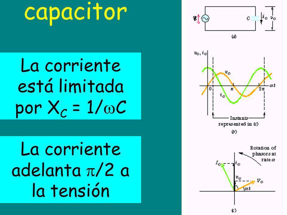 capacitor La corriente está limitada por XC = 1/C