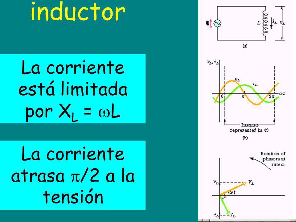 inductor La corriente está limitada por XL = L