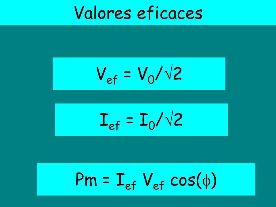 Valores eficaces Vef = V0/2 Ief = I0/2 Pm = Ief Vef cos()
