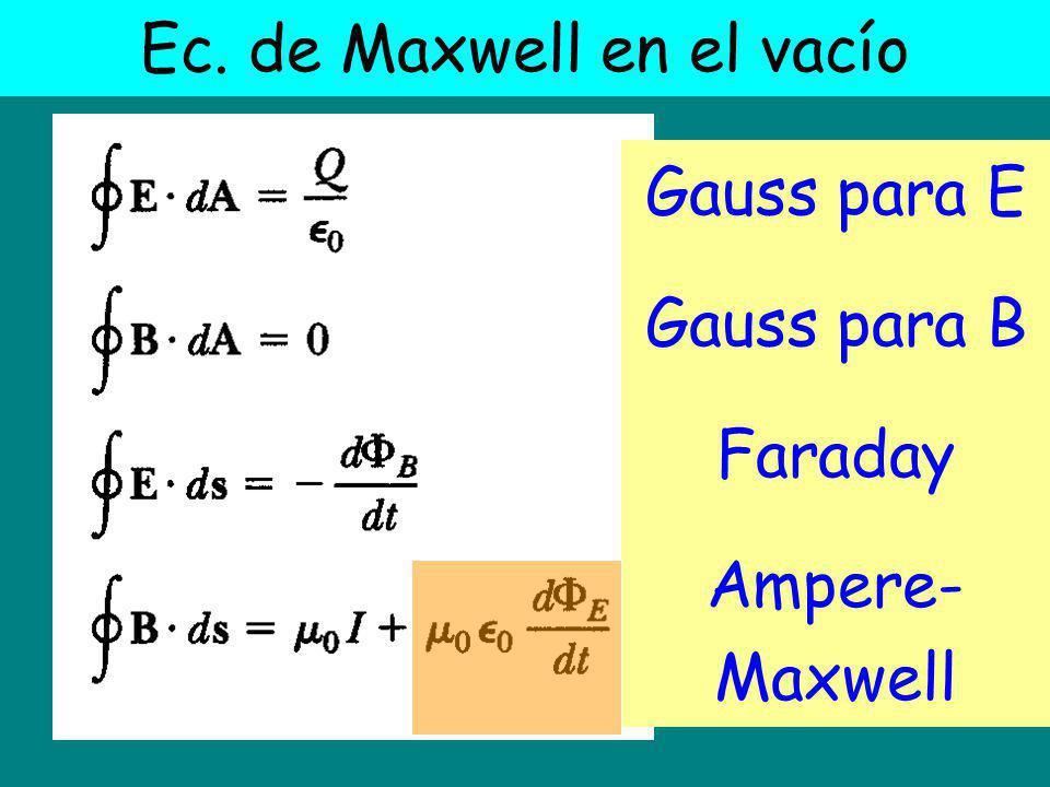 Ec. de Maxwell en el vacío