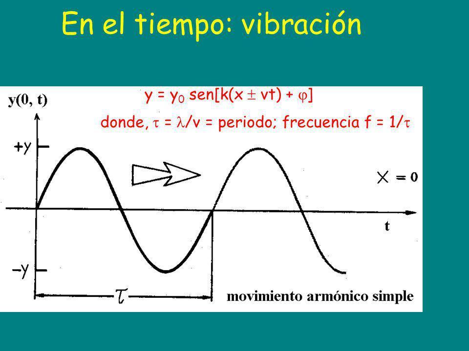 En el tiempo: vibración