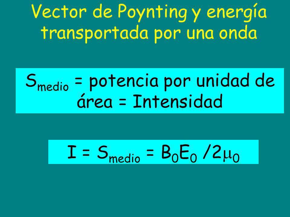 Vector de Poynting y energía transportada por una onda
