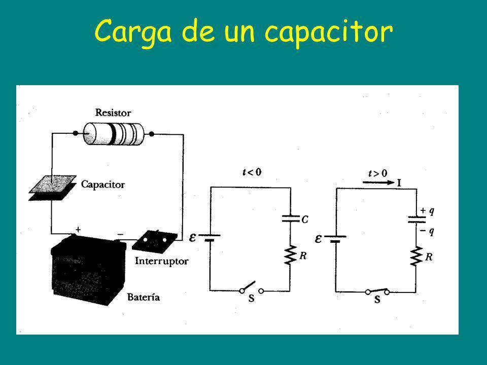 Carga de un capacitor