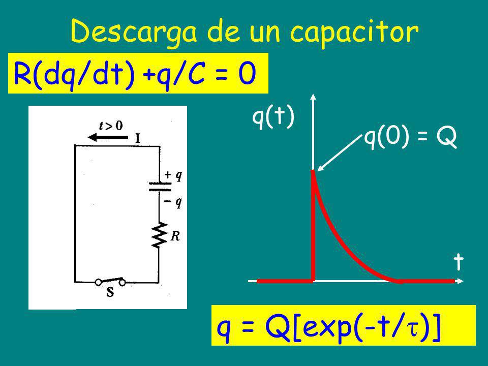 Descarga de un capacitor