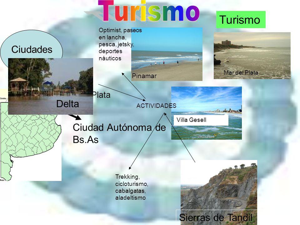 Turismo Turismo Ciudades La Plata Delta Ciudad Autónoma de Bs.As