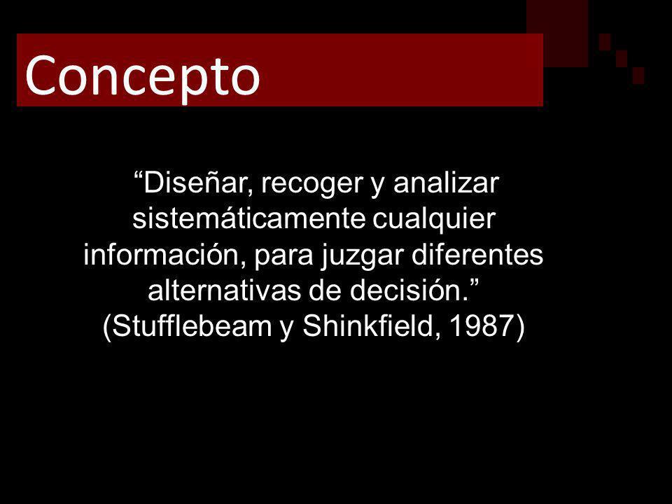 (Stufflebeam y Shinkfield, 1987)