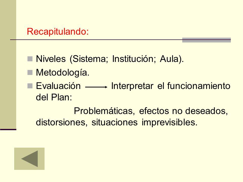 Recapitulando: Niveles (Sistema; Institución; Aula). Metodología. Evaluación Interpretar el funcionamiento del Plan: