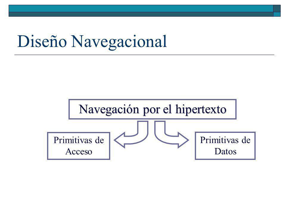Navegación por el hipertexto
