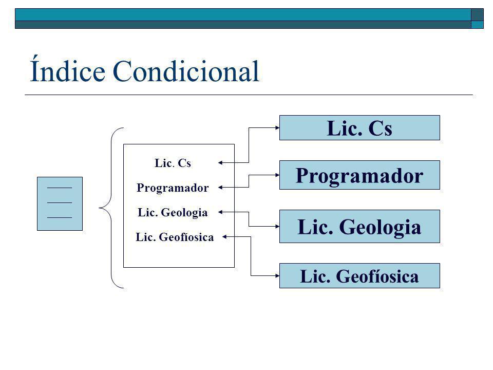 Índice Condicional Lic. Cs Programador Lic. Geologia Lic. Geofíosica