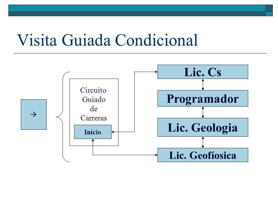Visita Guiada Condicional