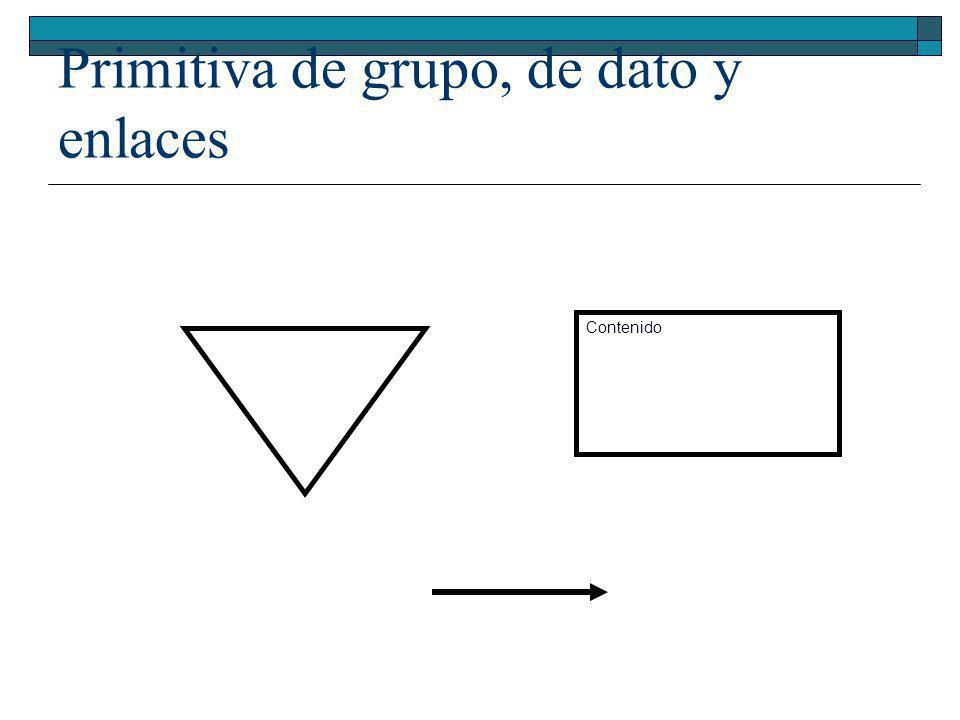 Primitiva de grupo, de dato y enlaces
