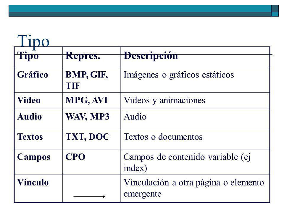 Tipo Tipo Repres. Descripción Gráfico BMP, GIF, TIF