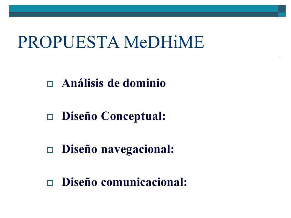 PROPUESTA MeDHiME Análisis de dominio Diseño Conceptual: